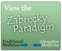 The Zabrecky Paradigm